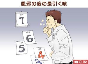 かぜの後の長引く咳